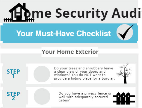 Home Security Audit Checklist – Just For You!